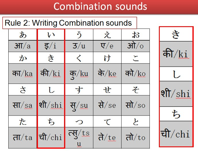 Hiragana writing combination sounds