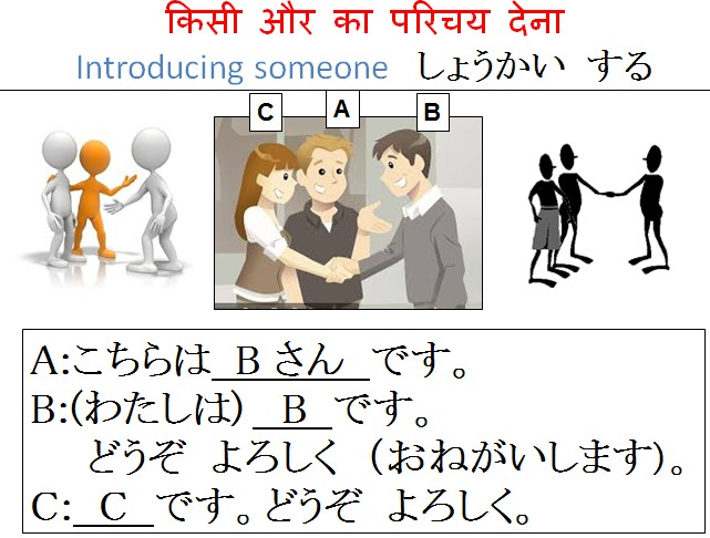 JLPT N5 Self - Introduction 3