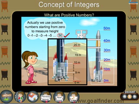 Goalfinder - Integers - Introduction - Animated Easy ...