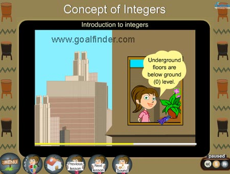 Integers - introduction to integers