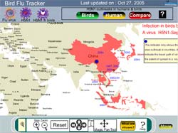 The second part of bird flu map analyses the occurrence of birds and human cases, and the time of their occurence