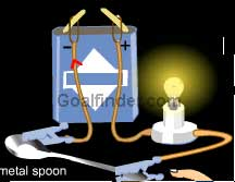 Metals are good conductors of electricity
