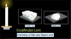 Paraffin wax and stearic acid