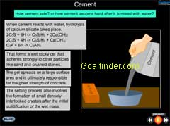 Chemical reactions involved in the setting of Cement