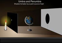 formation of umbra shadow point source